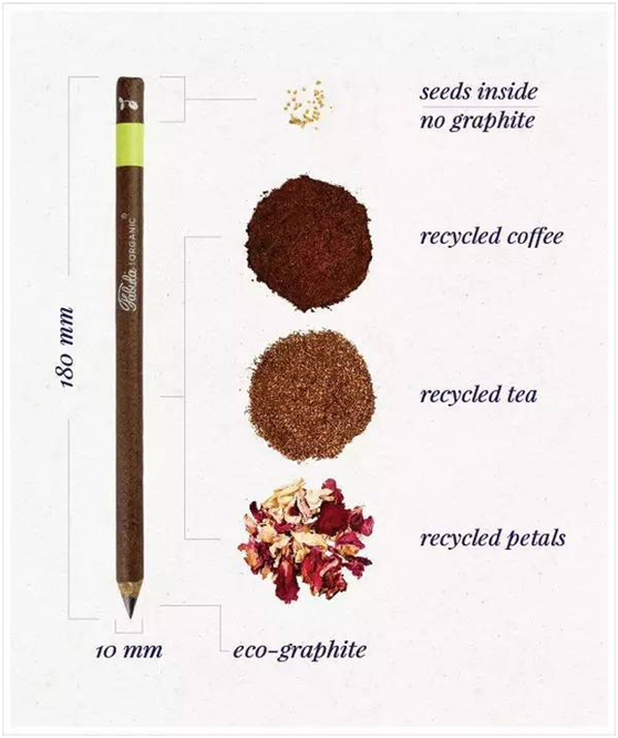 eco wood pencils